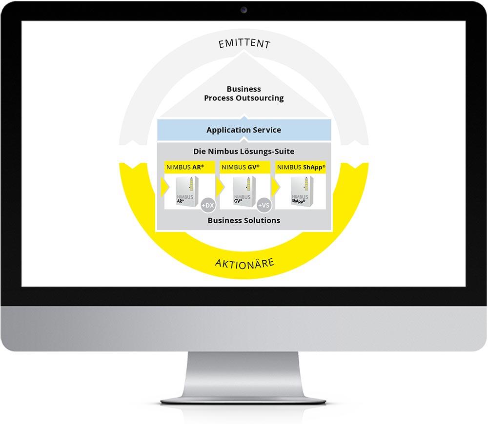 iMac-LoesungsSuite-Introbild