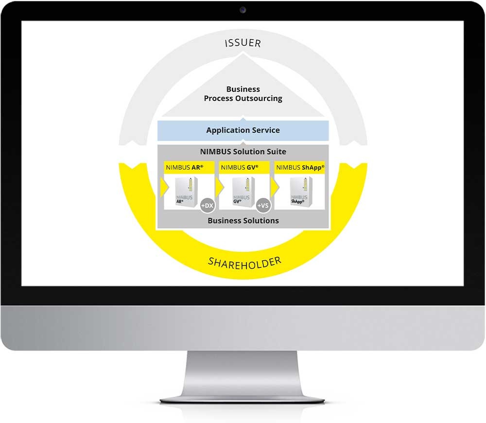 iMac-Solutions-Suite-Preview-EN